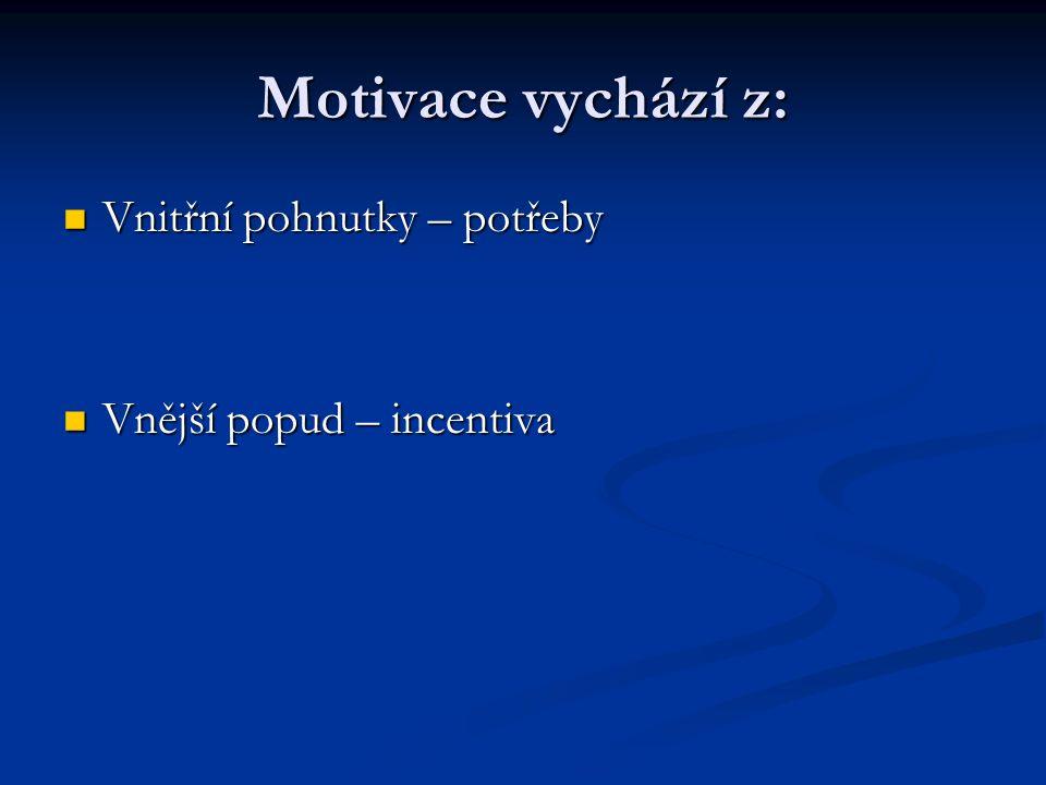 Zásady Přizpůsobit motivaci cíli a obsahu vyučování a též věku žáka Přizpůsobit motivaci cíli a obsahu vyučování a též věku žáka Vzít v potaz období tzv.