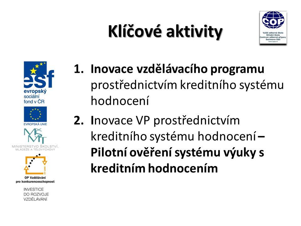 1.Inovace vzdělávacího programu prostřednictvím kreditního systému hodnocení 2.Inovace VP prostřednictvím kreditního systému hodnocení – Pilotní ověření systému výuky s kreditním hodnocením Klíčové aktivity