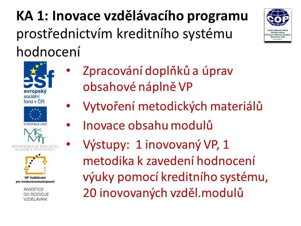 Zpracování doplňků a úprav obsahové náplně VP Vytvoření metodických materiálů Inovace obsahu modulů Výstupy: 1 inovovaný VP, 1 metodika k zavedení hodnocení výuky pomocí kreditního systému, 20 inovovaných vzděl.modulů KA 1: Inovace vzdělávacího programu prostřednictvím kreditního systému hodnocení