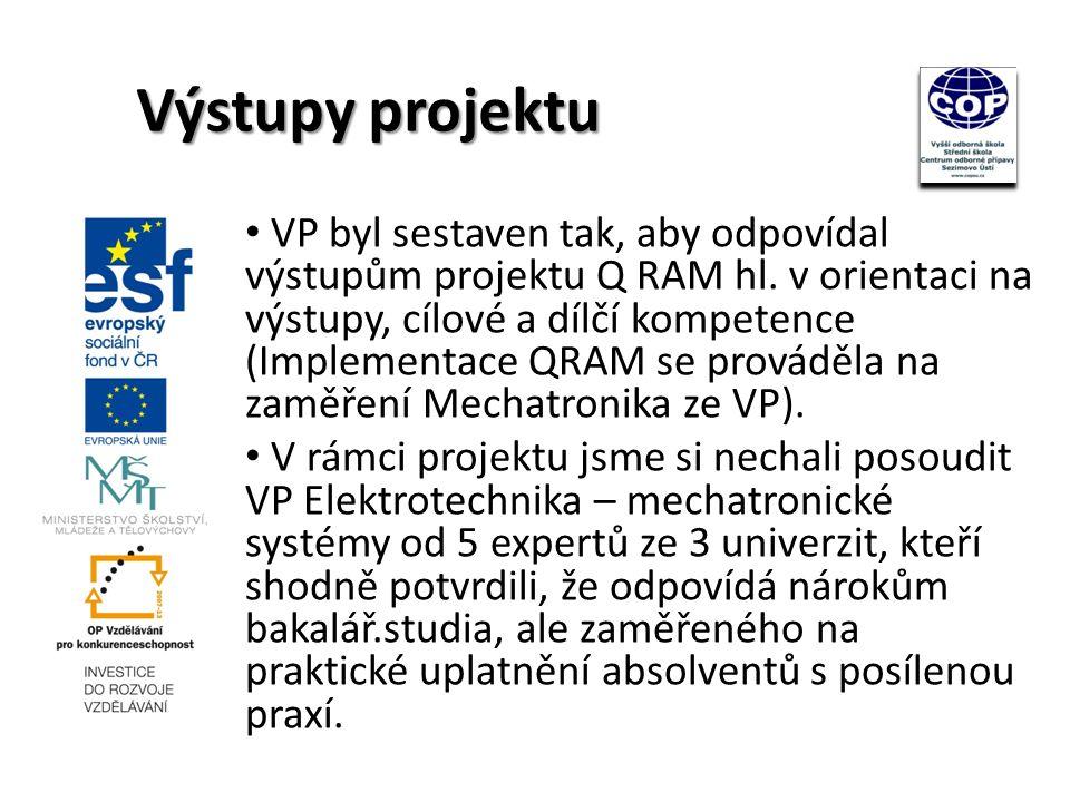 VP byl sestaven tak, aby odpovídal výstupům projektu Q RAM hl.
