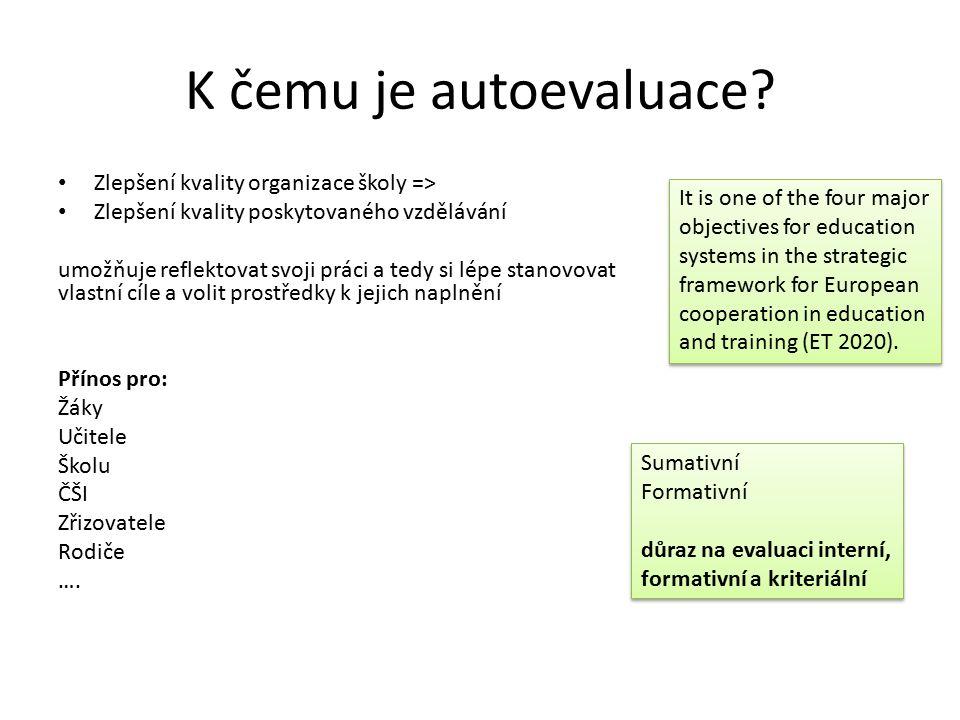 K čemu je autoevaluace? Zlepšení kvality organizace školy => Zlepšení kvality poskytovaného vzdělávání umožňuje reflektovat svoji práci a tedy si lépe