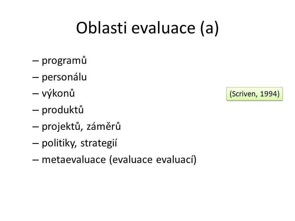 Oblasti evaluace (a) – programů – personálu – výkonů – produktů – projektů, záměrů – politiky, strategií – metaevaluace (evaluace evaluací) (Scriven,