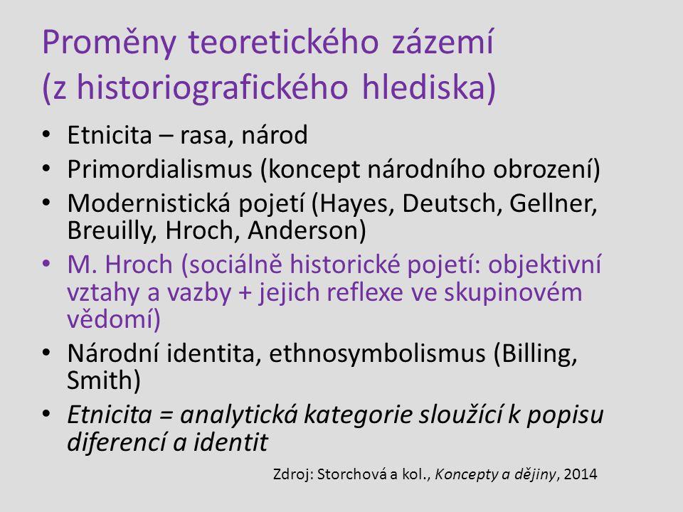 Konceptová analýza I: 2D diagramy 1750 1850 1800 1 národ, 2 kmeny českýněmecký
