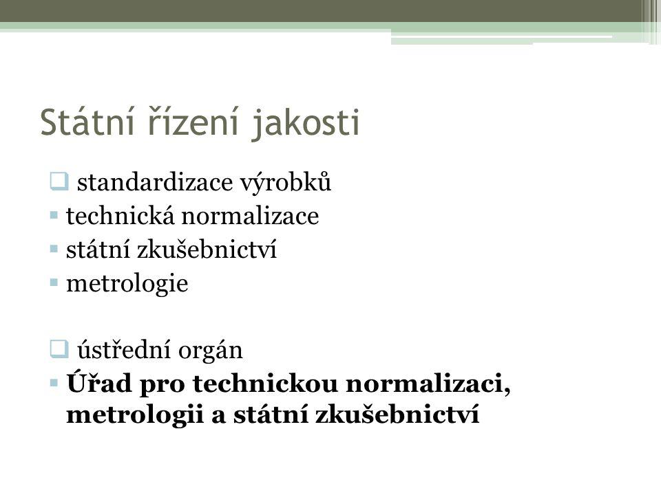 Státní řízení jakosti  standardizace výrobků  technická normalizace  státní zkušebnictví  metrologie  ústřední orgán  Úřad pro technickou normalizaci, metrologii a státní zkušebnictví