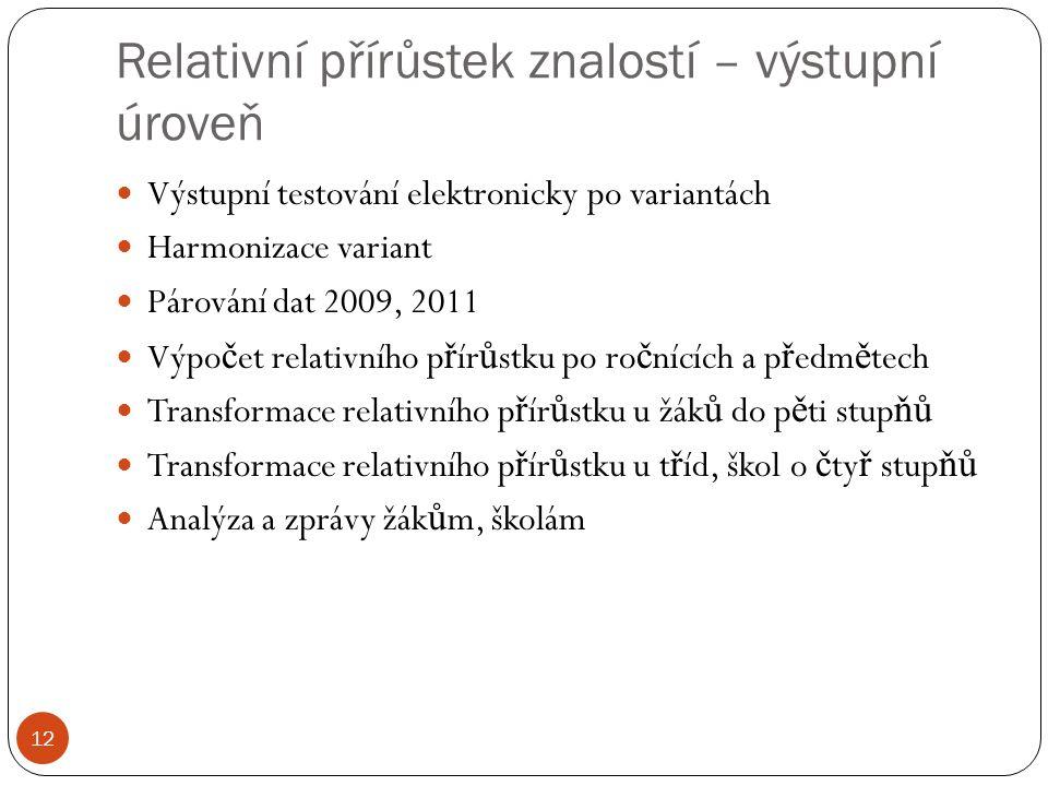 Relativní přírůstek znalostí – výstupní úroveň 12 Výstupní testování elektronicky po variantách Harmonizace variant Párování dat 2009, 2011 Výpo č et