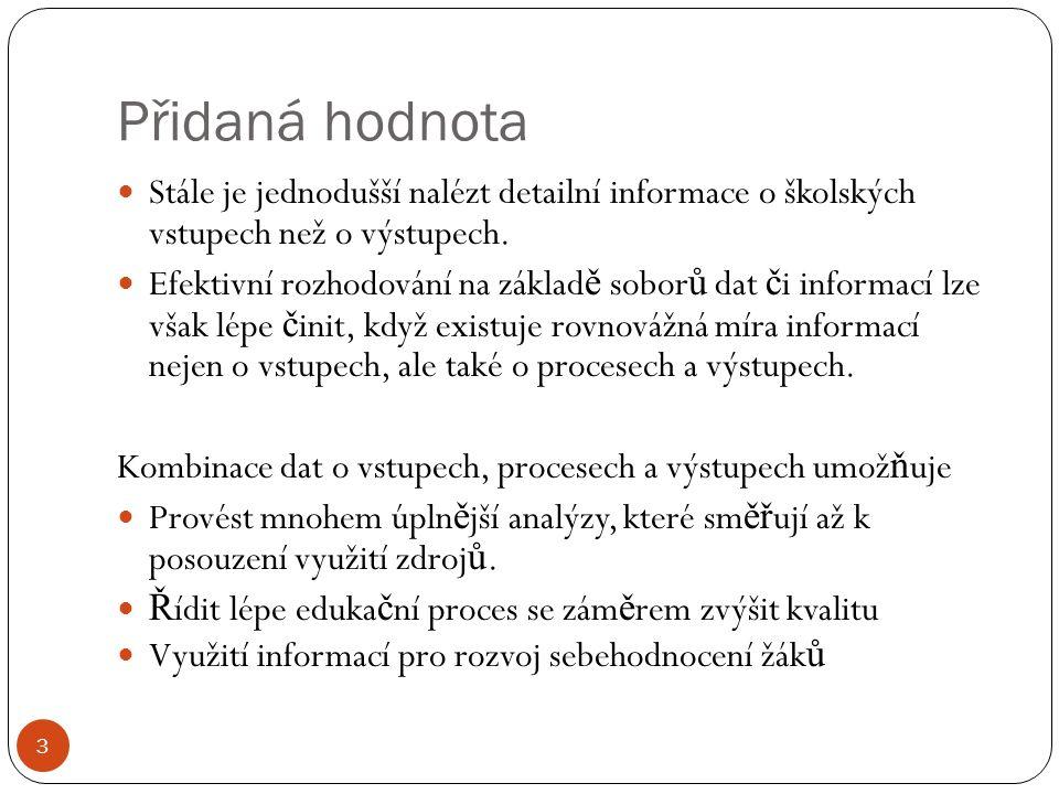 Výstup za školu 24 Ú [%]P(c)P(o1)R(o1)P(o8)R(o8) český jazyk7085423.