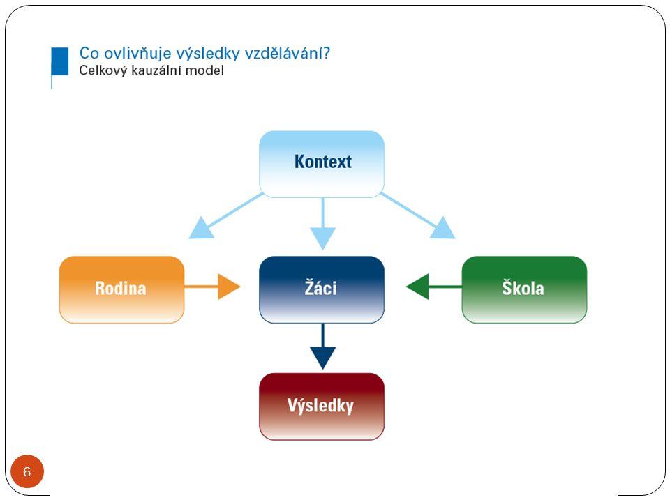 Faktory ovlivňující přidanou hodnotu 7