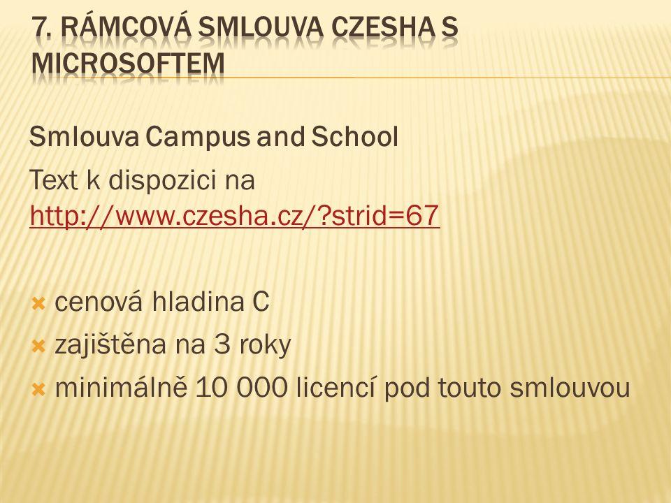 Smlouva Campus and School Text k dispozici na http://www.czesha.cz/?strid=67 http://www.czesha.cz/?strid=67  cenová hladina C  zajištěna na 3 roky  minimálně 10 000 licencí pod touto smlouvou