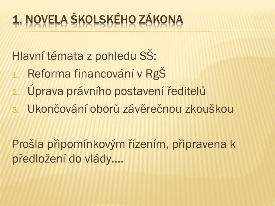 Hlavní témata z pohledu SŠ: 1. Reforma financování v RgŠ 2.