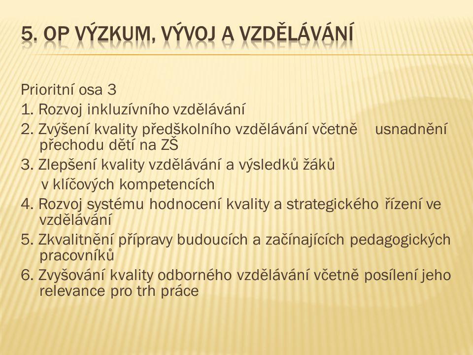 Prioritní osa 3 1. Rozvoj inkluzívního vzdělávání 2.