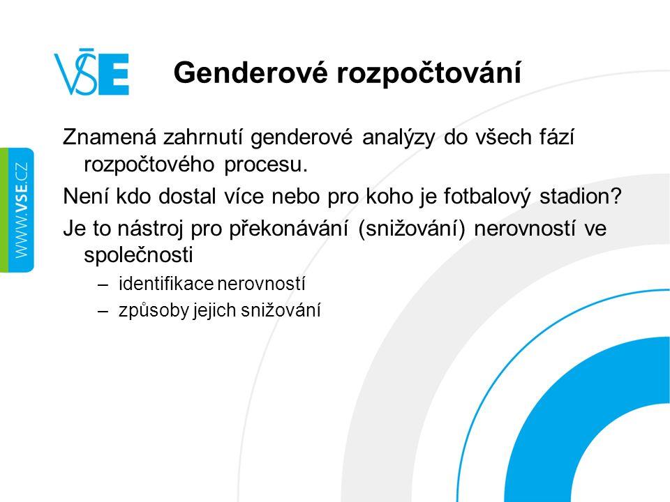 Genderové rozpočtování Znamená zahrnutí genderové analýzy do všech fází rozpočtového procesu.