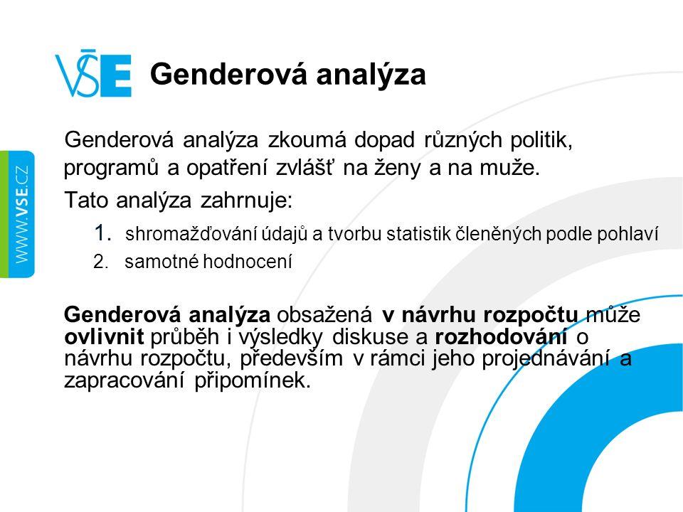 Genderová analýza Genderová analýza zkoumá dopad různých politik, programů a opatření zvlášť na ženy a na muže.