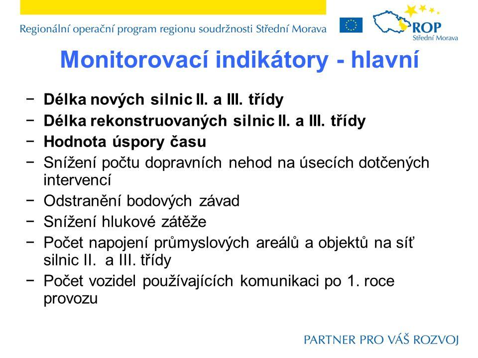 Monitorovací indikátory - hlavní −Délka nových silnic II.