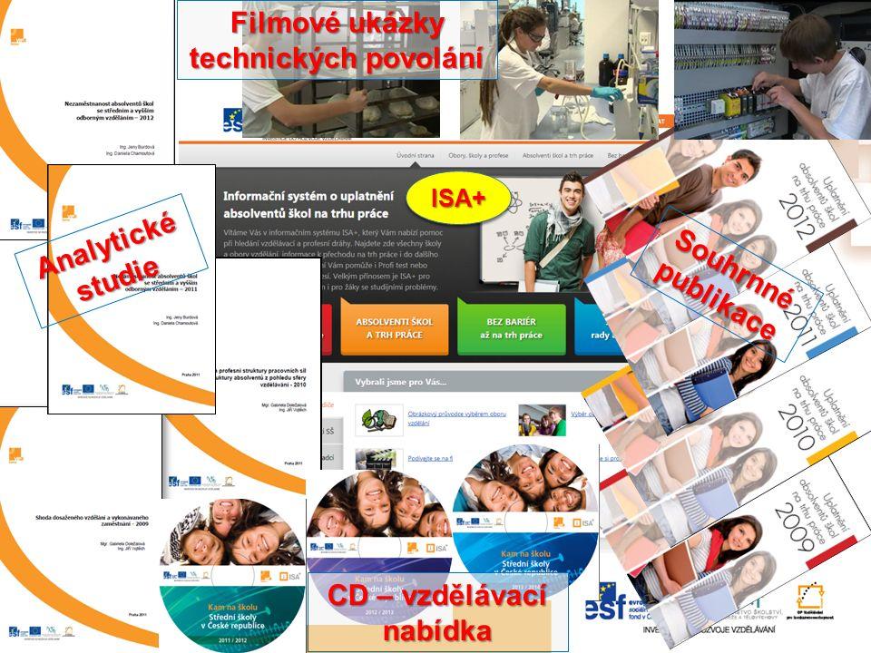 Analytické studie Souhrnné publikace Filmové ukázky technických povolání CD – vzdělávací nabídka ISA+ISA+