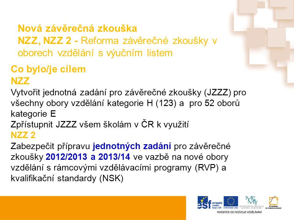 Nová závěrečná zkouška NZZ, NZZ 2 - Reforma závěrečné zkoušky v oborech vzdělání s výučním listem Co bylo/je cílem NZZ Vytvořit jednotná zadání pro závěrečné zkoušky (JZZZ) pro všechny obory vzdělání kategorie H (123) a pro 52 oborů kategorie E Zpřístupnit JZZZ všem školám v ČR k využití NZZ 2 Zabezpečit přípravu jednotných zadání pro závěrečné zkoušky 2012/2013 a 2013/14 ve vazbě na nové obory vzdělání s rámcovými vzdělávacími programy (RVP) a kvalifikační standardy (NSK)