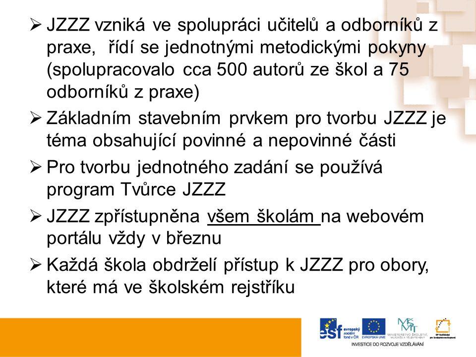  JZZZ vzniká ve spolupráci učitelů a odborníků z praxe, řídí se jednotnými metodickými pokyny (spolupracovalo cca 500 autorů ze škol a 75 odborníků z praxe)  Základním stavebním prvkem pro tvorbu JZZZ je téma obsahující povinné a nepovinné části  Pro tvorbu jednotného zadání se používá program Tvůrce JZZZ  JZZZ zpřístupněna všem školám na webovém portálu vždy v březnu  Každá škola obdrželí přístup k JZZZ pro obory, které má ve školském rejstříku