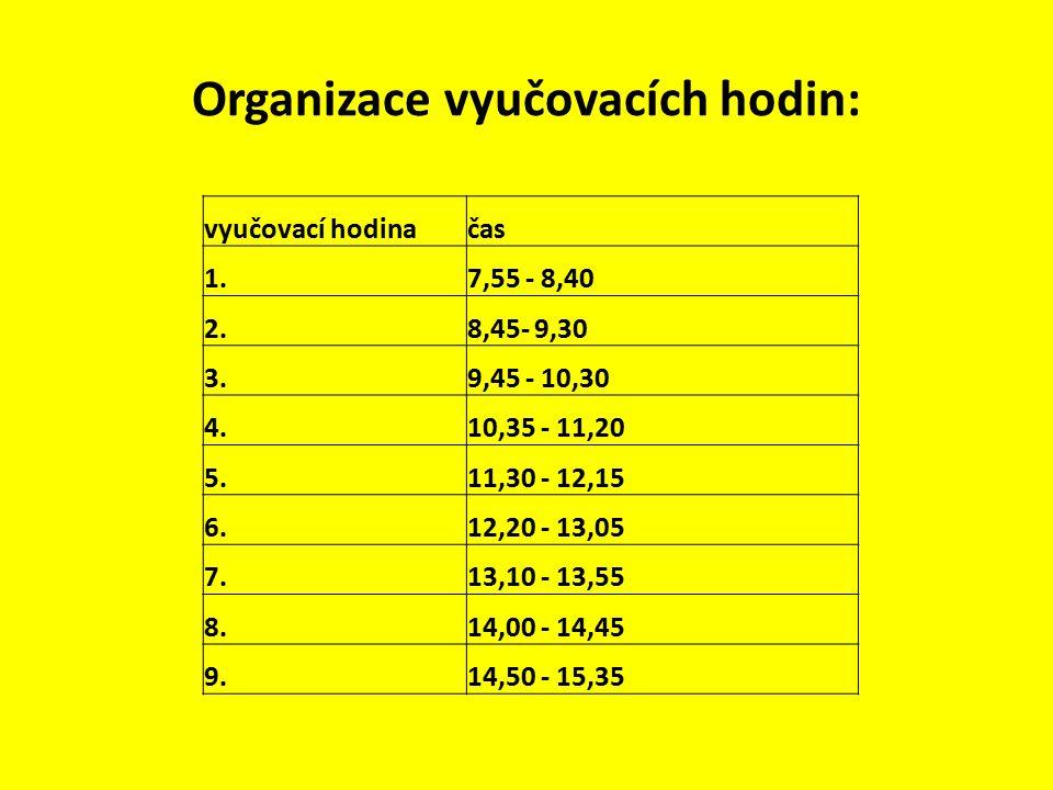 Organizace vyučovacích hodin: vyučovací hodinačas 1.7,55 - 8,40 2.8,45- 9,30 3.9,45 - 10,30 4.10,35 - 11,20 5.11,30 - 12,15 6.12,20 - 13,05 7.13,10 - 13,55 8.14,00 - 14,45 9.14,50 - 15,35