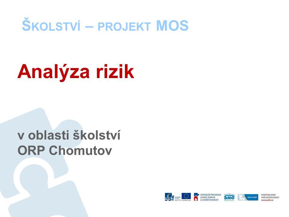 Š KOLSTVÍ – PROJEKT MOS R EGISTR RIZIK - OBLASTI : Finanční rizika Organizační rizika Právní rizika Technická rizika Věcná rizika H ODNOCENÍ VÝZNAMNOSTI RIZIK : Očekávaná pravděpodobnost /P/ výskytu rizika (1 – 5) Dopad rizika /D/ na dosažení cílů strategie (1 – 5)