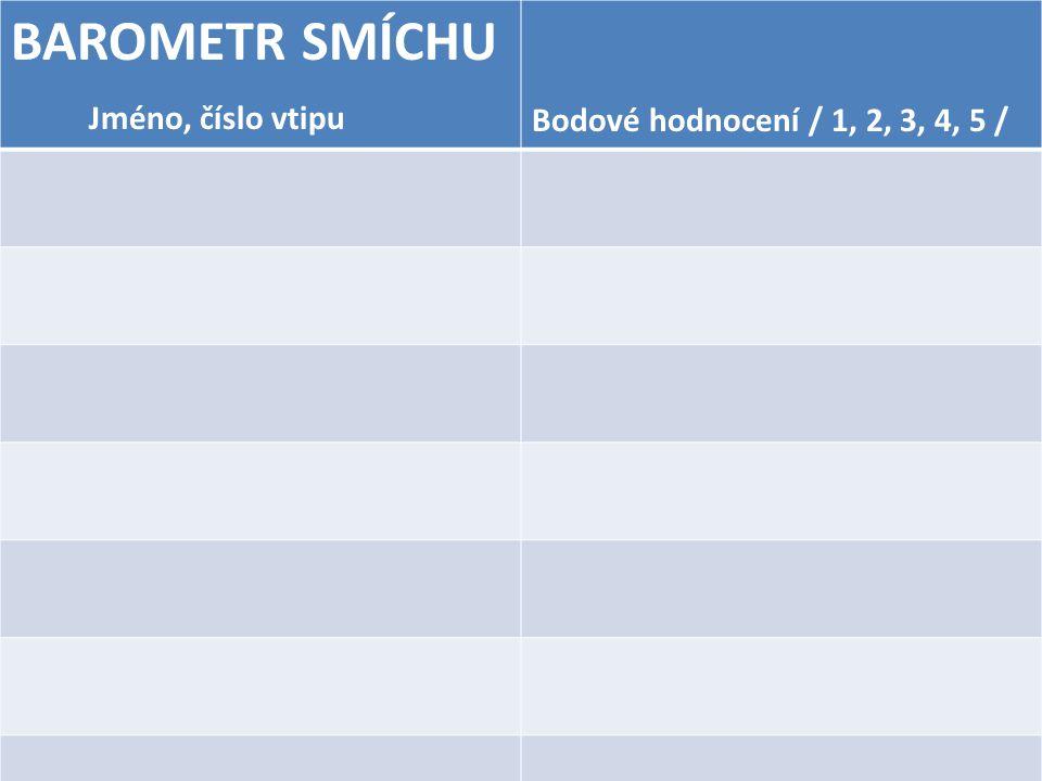 BAROMETR SMÍCHU Jméno, číslo vtipu Bodové hodnocení / 1, 2, 3, 4, 5 /