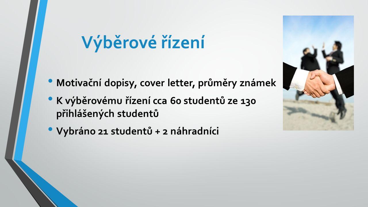 Výběrové řízení Motivační dopisy, cover letter, průměry známek K výběrovému řízení cca 60 studentů ze 130 přihlášených studentů Vybráno 21 studentů +