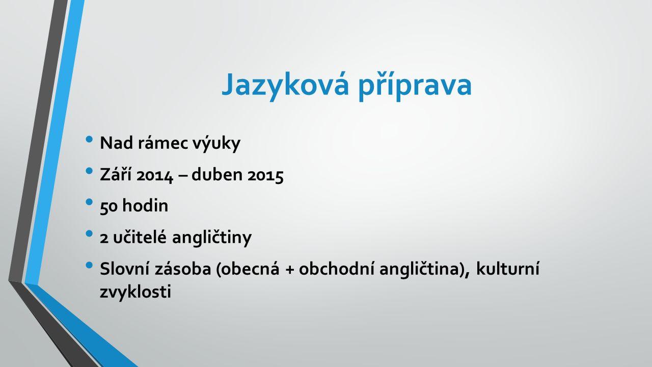 Jazyková příprava Nad rámec výuky Září 2014 – duben 2015 50 hodin 2 učitelé angličtiny Slovní zásoba (obecná + obchodní angličtina), kulturní zvyklosti