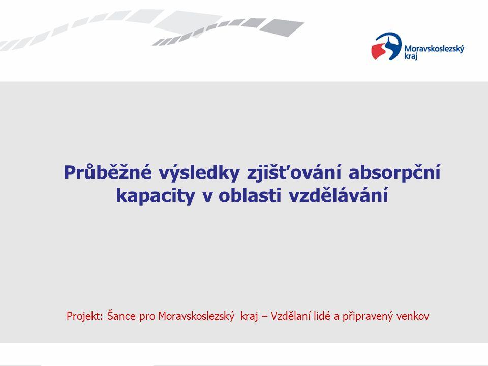Průběžné výsledky zjišťování absorpční kapacity v oblasti vzdělávání Projekt: Šance pro Moravskoslezský kraj – Vzdělaní lidé a připravený venkov