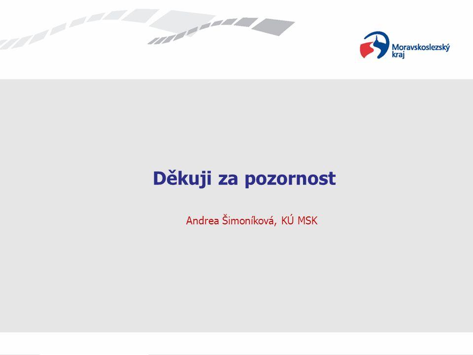 Děkuji za pozornost Andrea Šimoníková, KÚ MSK