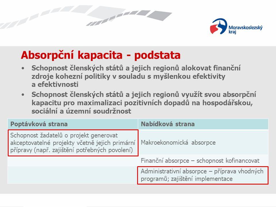 Absorpční kapacita - podstata Schopnost členských států a jejich regionů alokovat finanční zdroje kohezní politiky v souladu s myšlenkou efektivity a efektivnosti Schopnost členských států a jejich regionů využít svou absorpční kapacitu pro maximalizaci pozitivních dopadů na hospodářskou, sociální a územní soudržnost Poptávková stranaNabídková strana Schopnost žadatelů o projekt generovat akceptovatelné projekty včetně jejich primární přípravy (např.