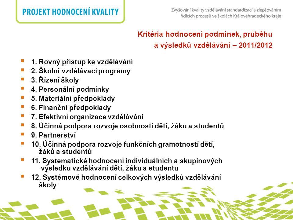 Kritéria hodnocení podmínek, průběhu a výsledků vzdělávání – 2011/2012  1.