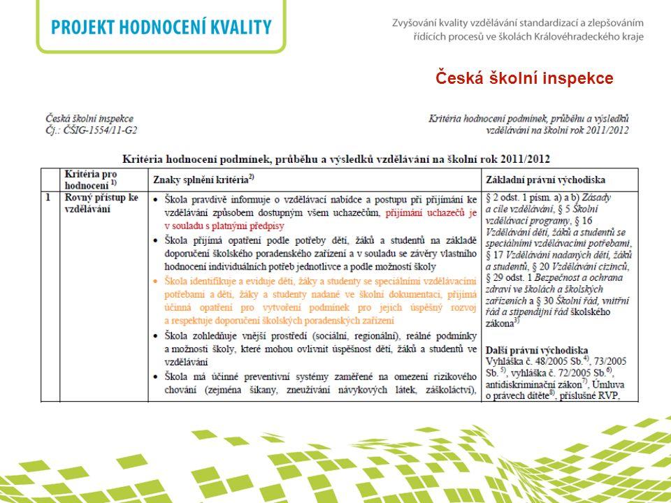 """Modely hodnocení kvality  TQM - Total Quality Management  """"kvalitu vytvářejí lidé = důvěra a motivace lidí  Dělat správné věci správně :  Model Excelence EFQM C) a model CAF - Common Assessment Framework  …růst školy…  … srovnávání s úspěšnějšími organizacemi  ISO/IWA 2:2003 - směrnice pro aplikaci ISO 9001:2000 ve vzdělávání  managementu procesu = procesní přístup Projekt """"Hodnocení kvality vzdělávání v Libereckém kraji"""