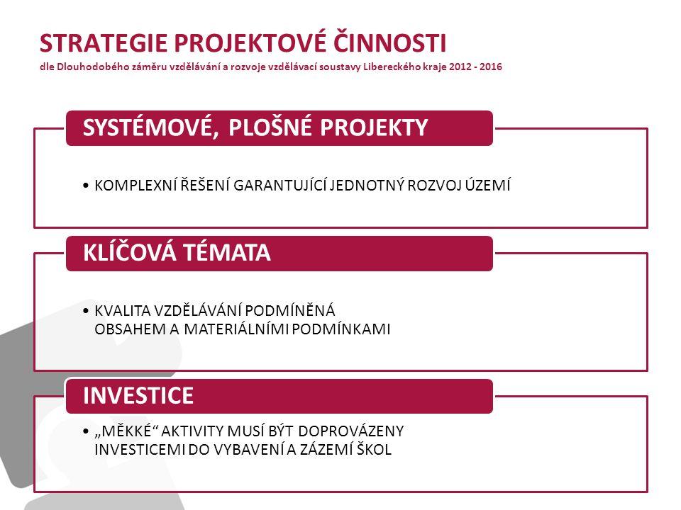 """STRATEGIE PROJEKTOVÉ ČINNOSTI dle Dlouhodobého záměru vzdělávání a rozvoje vzdělávací soustavy Libereckého kraje 2012 - 2016 KOMPLEXNÍ ŘEŠENÍ GARANTUJÍCÍ JEDNOTNÝ ROZVOJ ÚZEMÍ SYSTÉMOVÉ, PLOŠNÉ PROJEKTY KVALITA VZDĚLÁVÁNÍ PODMÍNĚNÁ OBSAHEM A MATERIÁLNÍMI PODMÍNKAMI KLÍČOVÁ TÉMATA """"MĚKKÉ AKTIVITY MUSÍ BÝT DOPROVÁZENY INVESTICEMI DO VYBAVENÍ A ZÁZEMÍ ŠKOL INVESTICE"""
