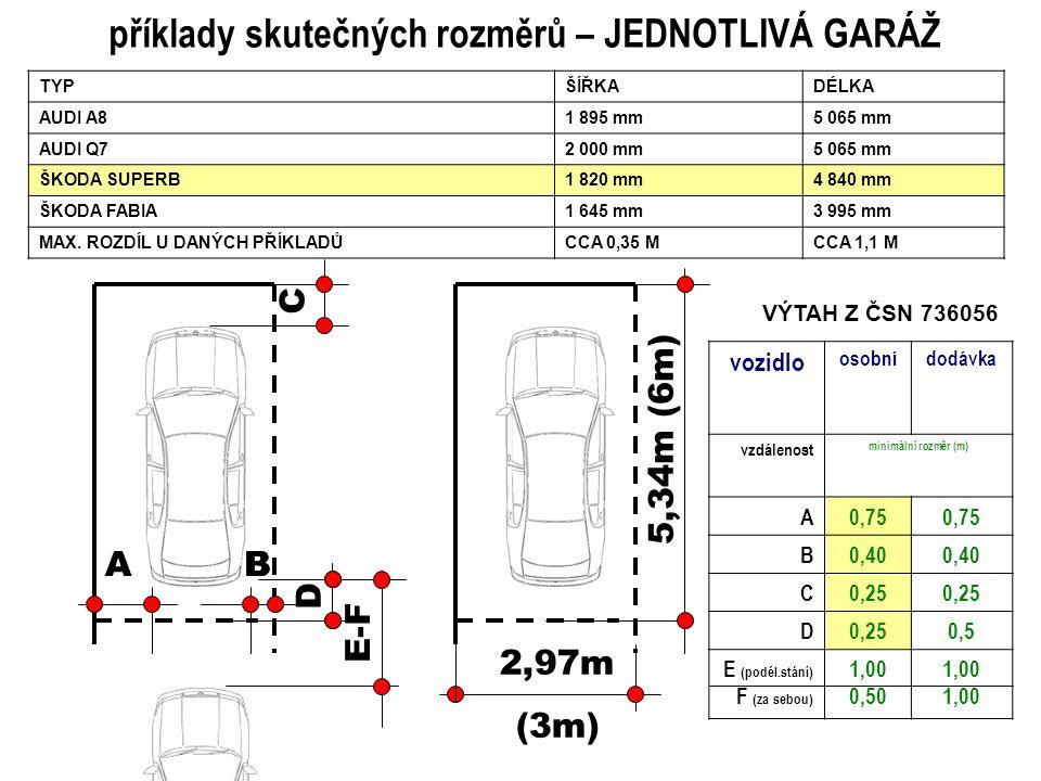 příklady skutečných rozměrů – JEDNOTLIVÁ GARÁŽ TYPŠÍŘKADÉLKA AUDI A81 895 mm5 065 mm AUDI Q72 000 mm5 065 mm ŠKODA SUPERB1 820 mm4 840 mm ŠKODA FABIA1 645 mm3 995 mm MAX.