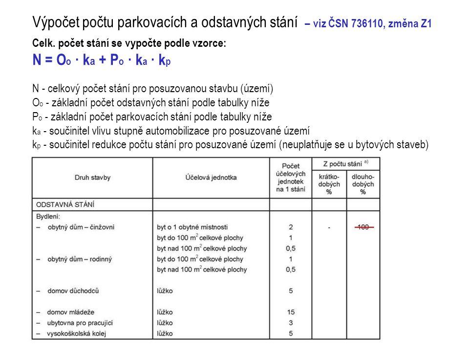 Výpočet počtu parkovacích a odstavných stání – viz ČSN 736110, změna Z1 Celk.