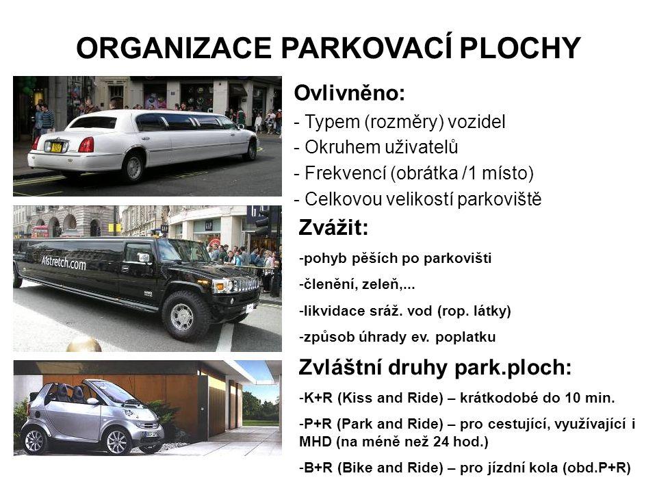 ORGANIZACE PARKOVACÍ PLOCHY Ovlivněno: - Typem (rozměry) vozidel - Okruhem uživatelů Zvážit: -pohyb pěších po parkovišti -členění, zeleň,...
