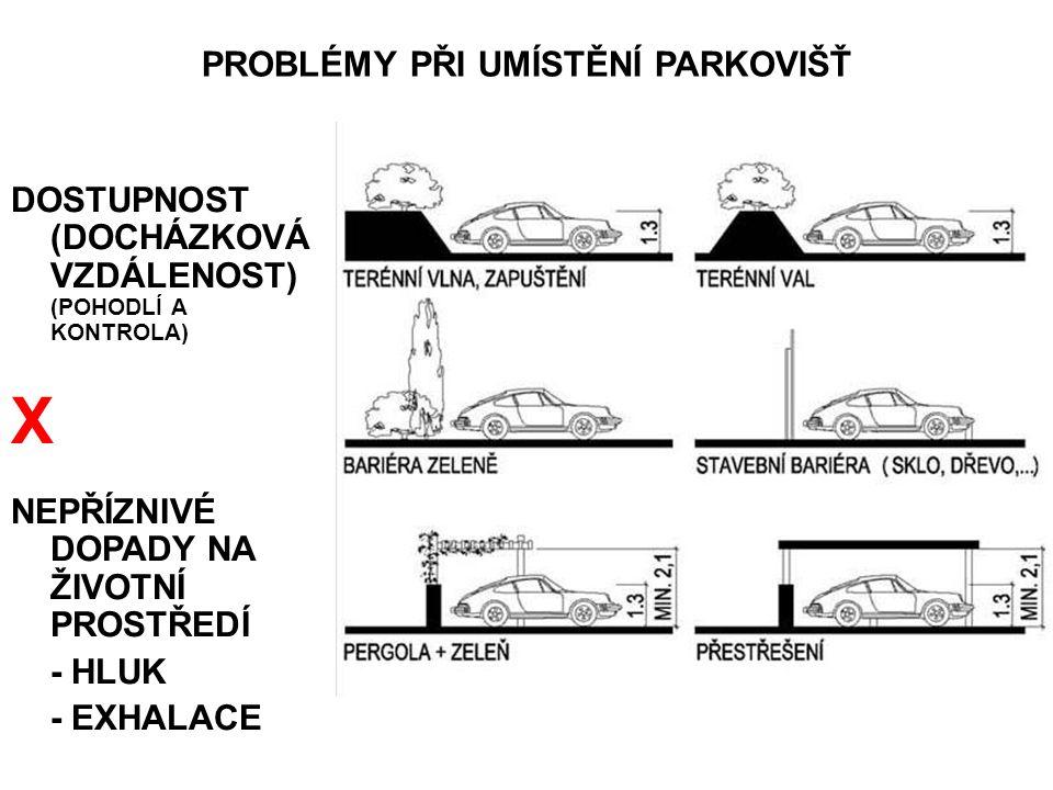 PROSTOROVÉ NÁROKY PŘI PARKOVÁNÍ Řídí se především rozměry, manévrovacími možnostmi a technickými vlastnostmi vozidel, pro které je parkovací plocha určena.