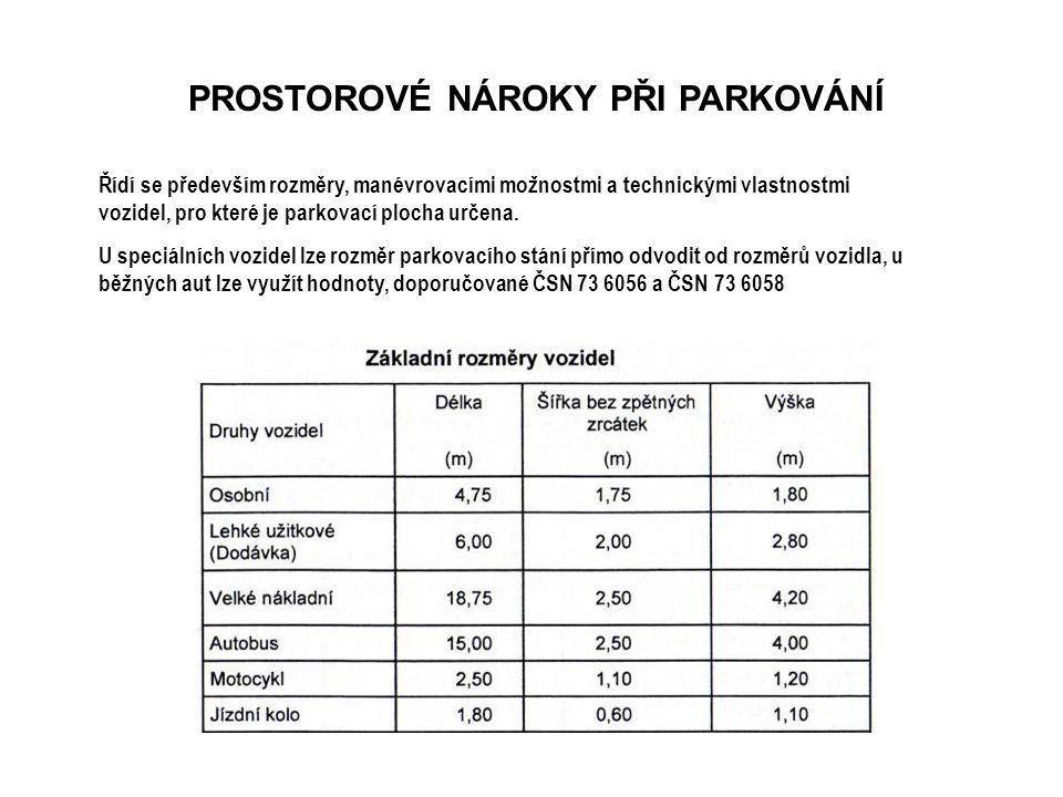 AUTOMATICKÉ PARKOVACÍ SYSTÉMY příklady, typy, technické možnosti – viz. např. www.krenotech.cz