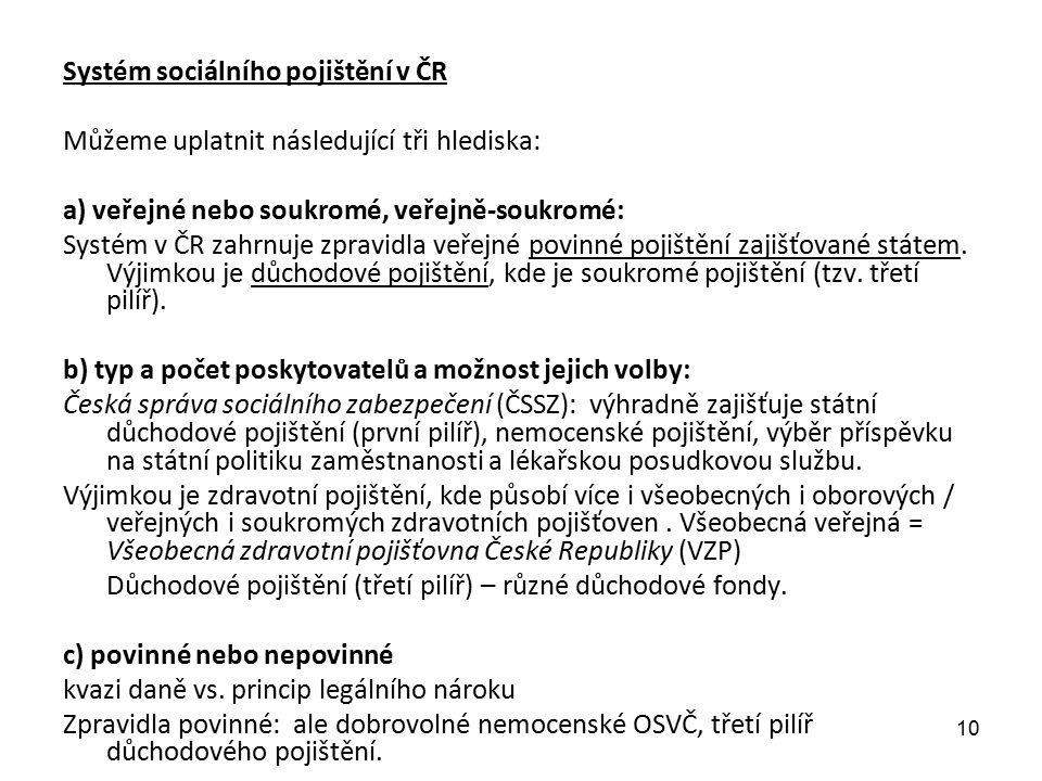 Systém sociálního pojištění v ČR Můžeme uplatnit následující tři hlediska: a) veřejné nebo soukromé, veřejně-soukromé: Systém v ČR zahrnuje zpravidla veřejné povinné pojištění zajišťované státem.