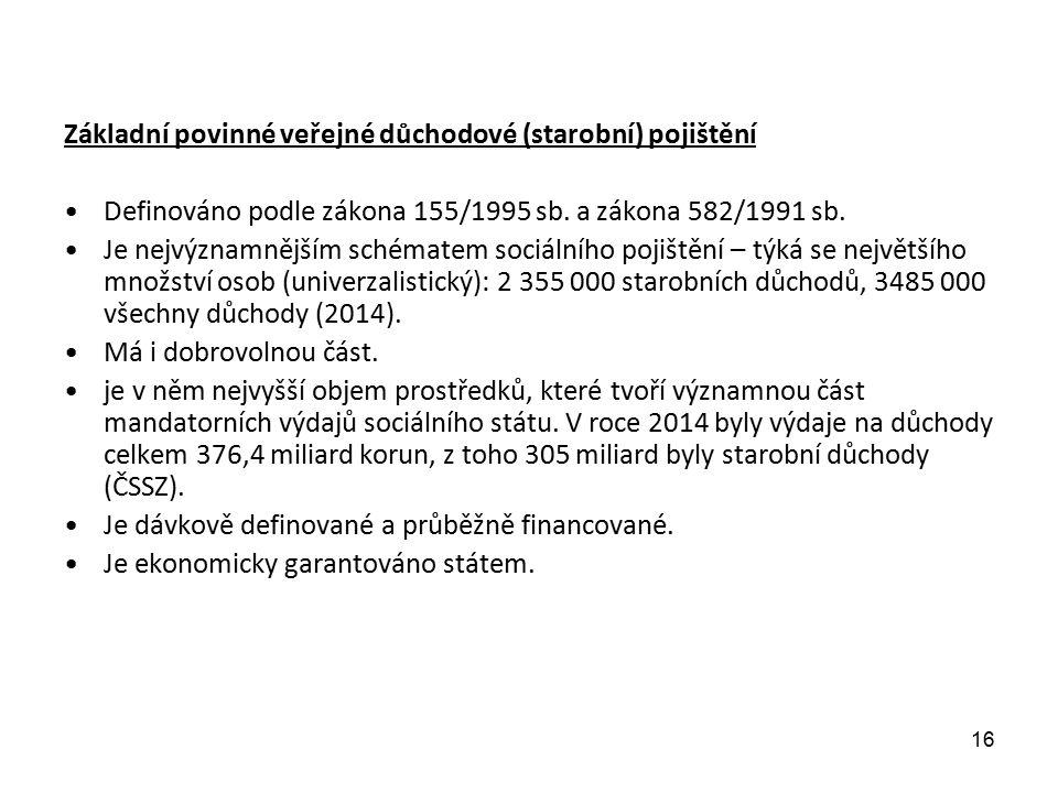 Základní povinné veřejné důchodové (starobní) pojištění Definováno podle zákona 155/1995 sb.