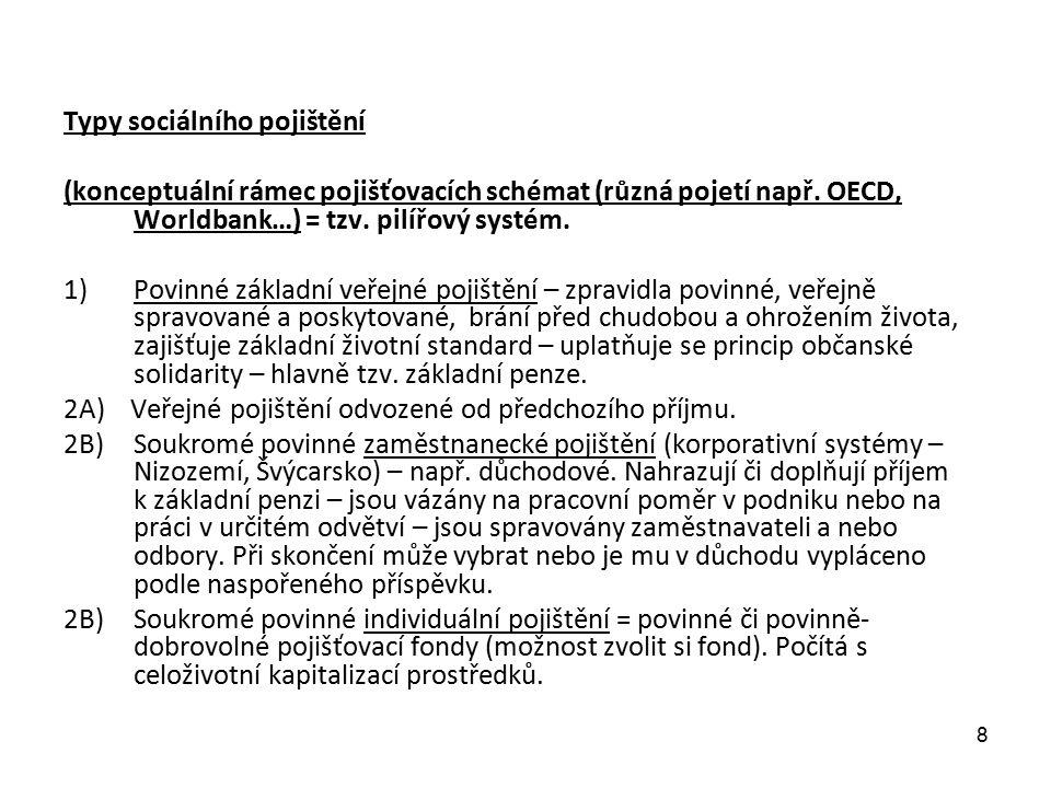 Typy sociálního pojištění (konceptuální rámec pojišťovacích schémat (různá pojetí např.