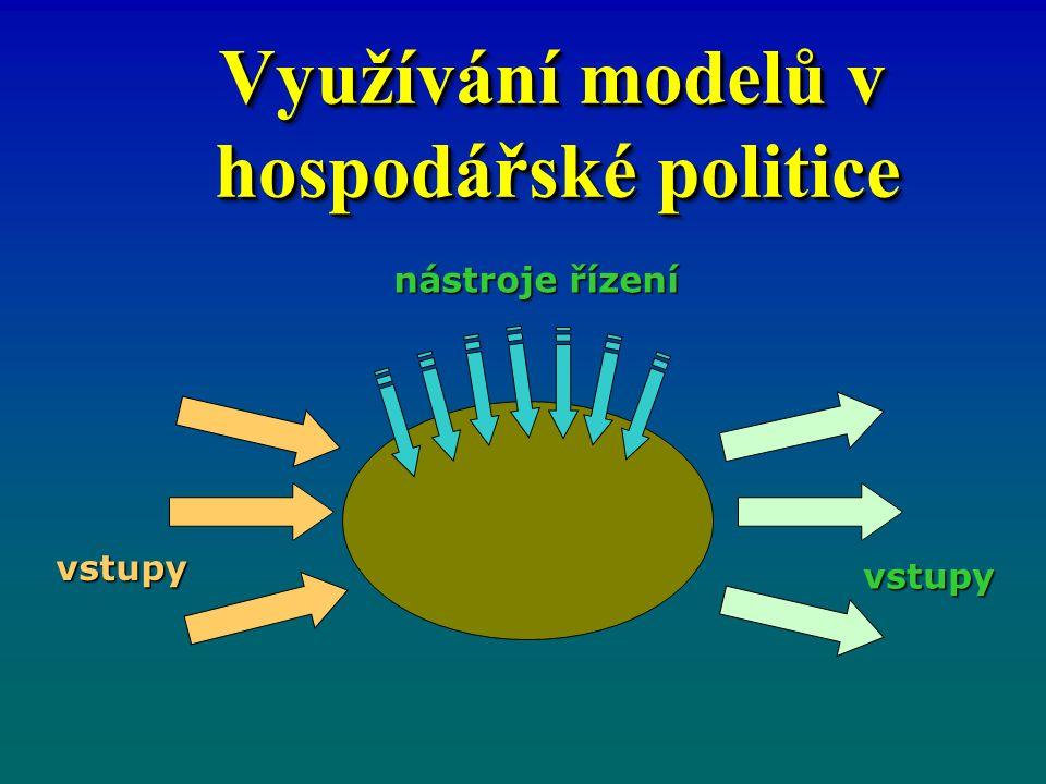 Využívání modelů v hospodářské politice Využívání modelů v hospodářské politice vstupy vstupy nástroje řízení
