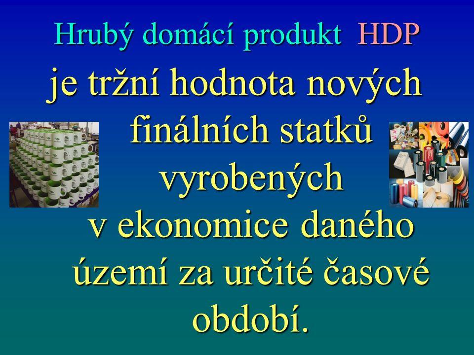 Hrubý domácí produkt HDP je tržní hodnota nových finálních statků vyrobených v ekonomice daného území za určité časové období.
