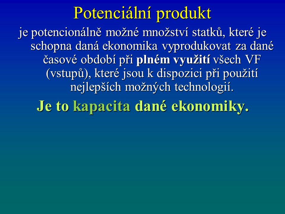 Potenciální produkt je potencionálně možné množství statků, které je schopna daná ekonomika vyprodukovat za dané časové období při plném využití všech VF (vstupů), které jsou k dispozici při použití nejlepších možných technologií.
