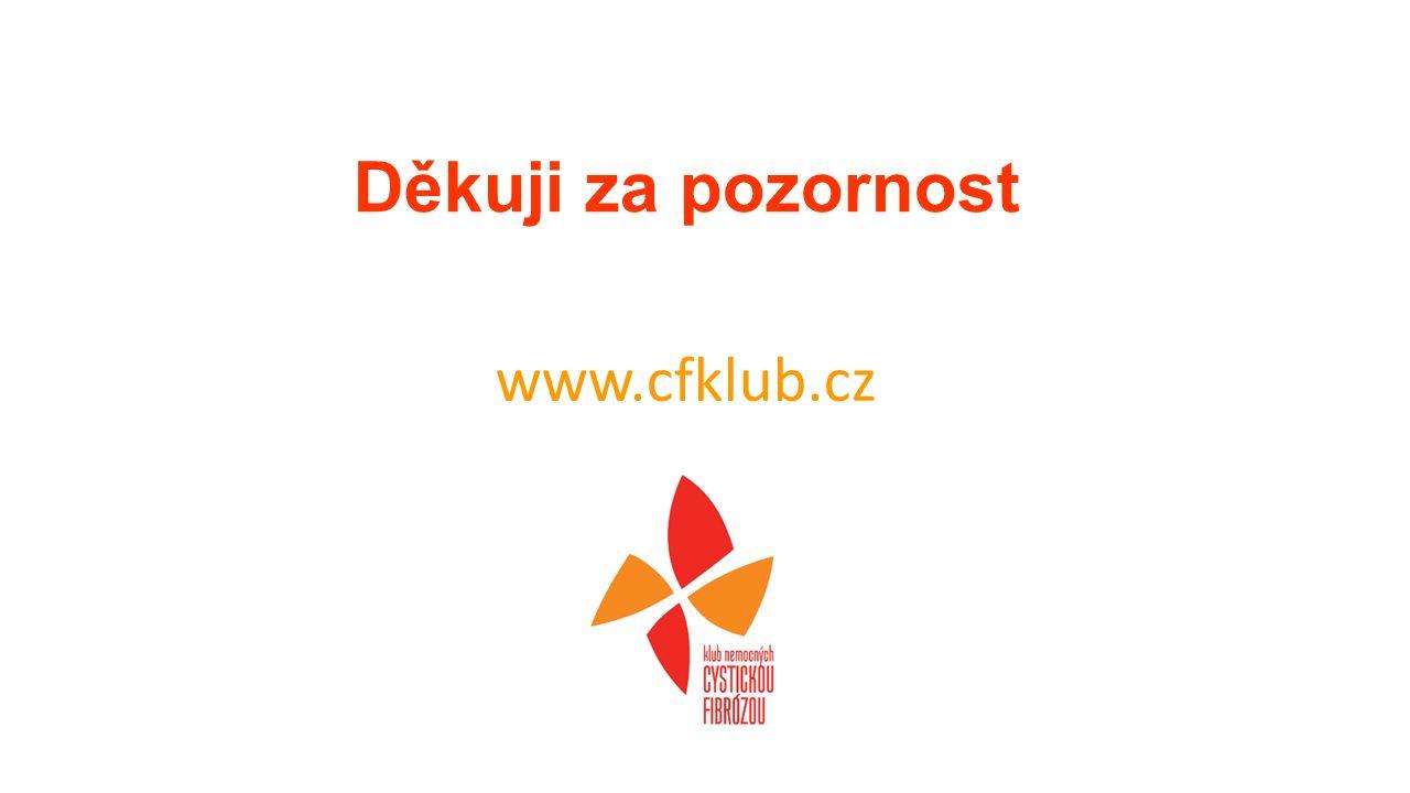 Děkuji za pozornost www.cfklub.cz