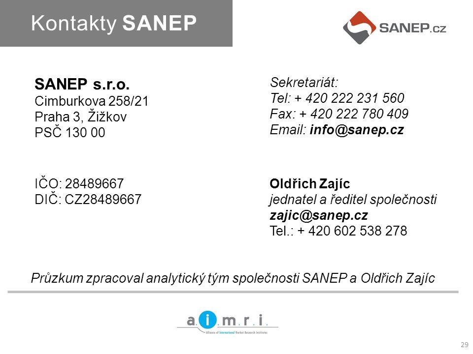 Kontakty SANEP SANEP s.r.o.