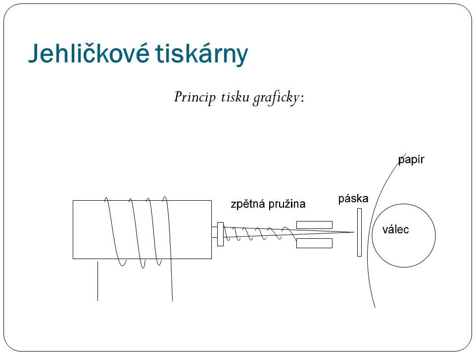 Jehličkové tiskárny Princip tisku graficky: