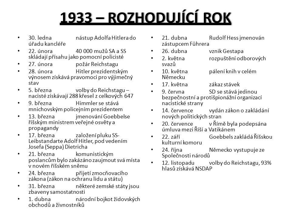 1933 – ROZHODUJÍCÍ ROK1933 – ROZHODUJÍCÍ ROK 30. ledna nástup Adolfa Hitlera do úřadu kancléře 22. února40 000 mužů SA a SS skládají přísahu jako pomo