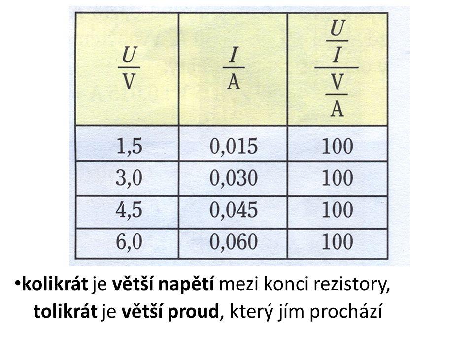 grafem je úsečka (1) úsečka (2) – jiný rezistor