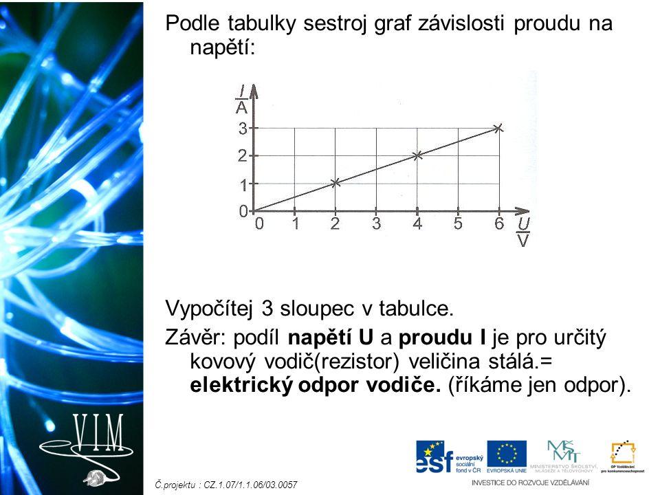 Č.projektu : CZ.1.07/1.1.06/03.0057 Podle tabulky sestroj graf závislosti proudu na napětí: Vypočítej 3 sloupec v tabulce. Závěr: podíl napětí U a pro