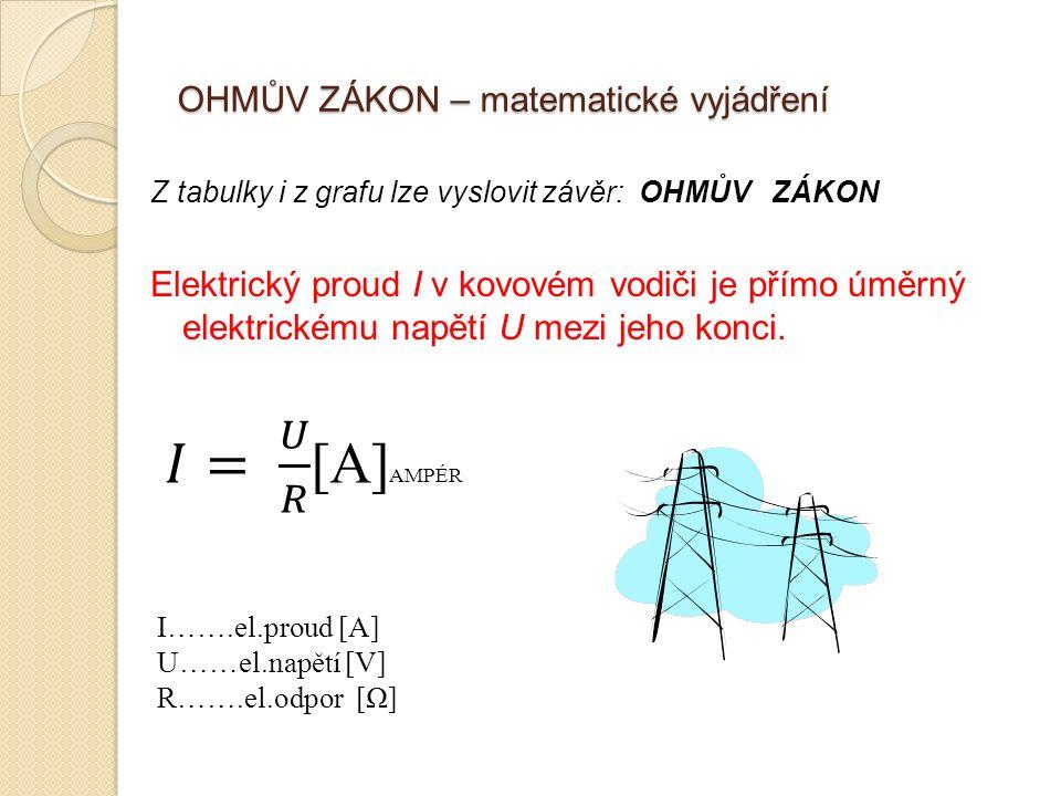 OHMŮV ZÁKON – matematické vyjádření Z tabulky i z grafu lze vyslovit závěr: OHMŮV ZÁKON Elektrický proud I v kovovém vodiči je přímo úměrný elektrickému napětí U mezi jeho konci.