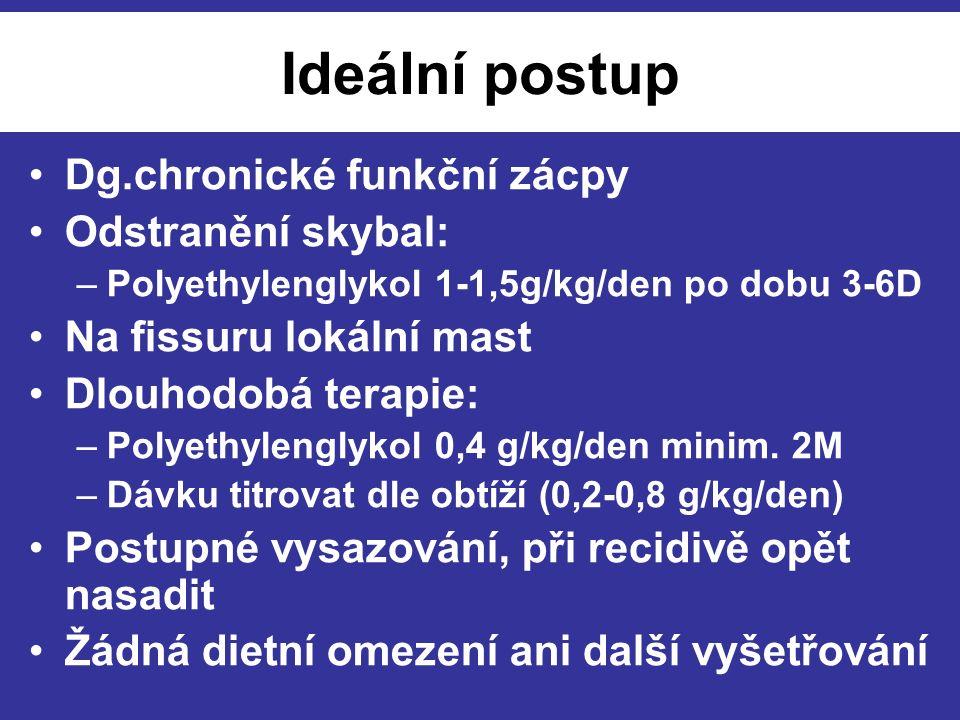 Ideální postup Dg.chronické funkční zácpy Odstranění skybal: –Polyethylenglykol 1-1,5g/kg/den po dobu 3-6D Na fissuru lokální mast Dlouhodobá terapie: –Polyethylenglykol 0,4 g/kg/den minim.